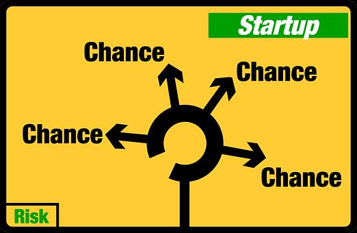 startups need a marketing plan