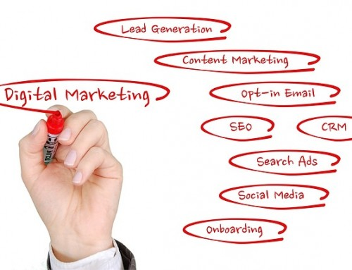Still Don't Have a Marketing Strategy for Your Small Business? Start here.