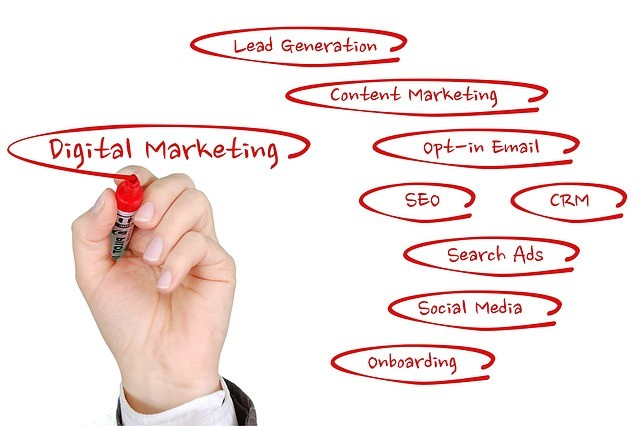 marketing strategy for your small business